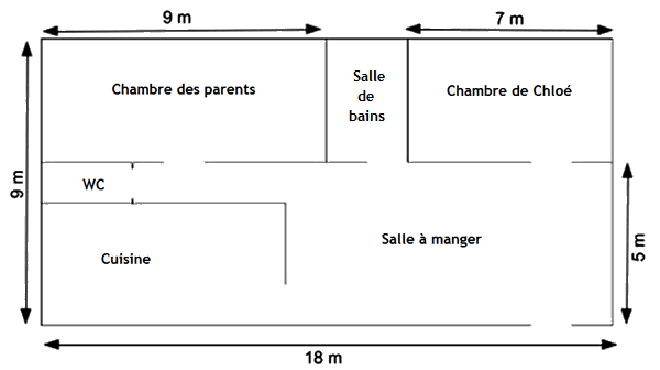 Le plan de l'appartement
